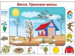 Картинки признаки весны для детей