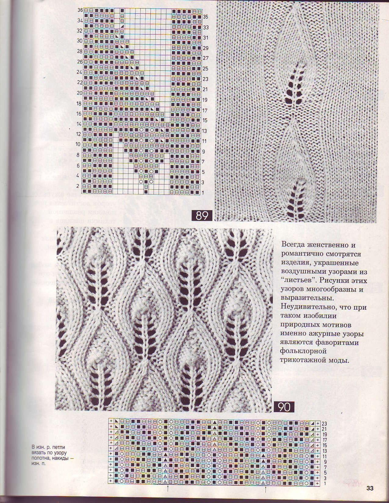 Узор листочки на спицах схемы