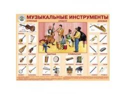 Картинки для детей с изображением садовых инструментов