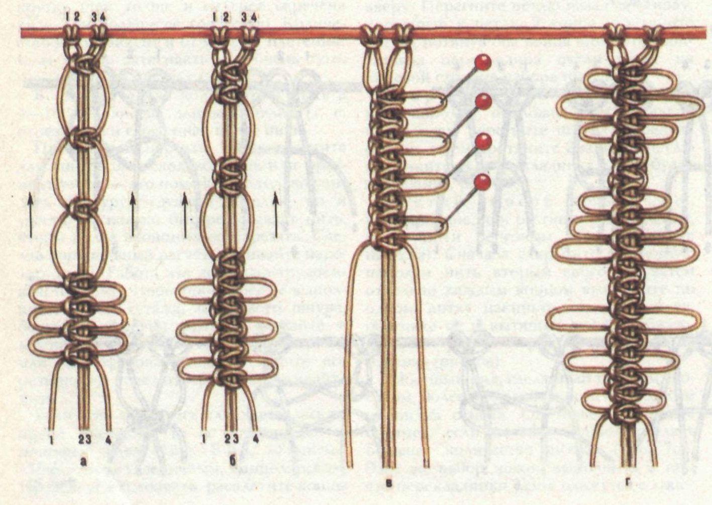 Плетение на коклюшках для начинающих: мастер-класс, схемы 21