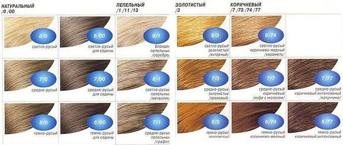 Chii: косметика для волос сьес