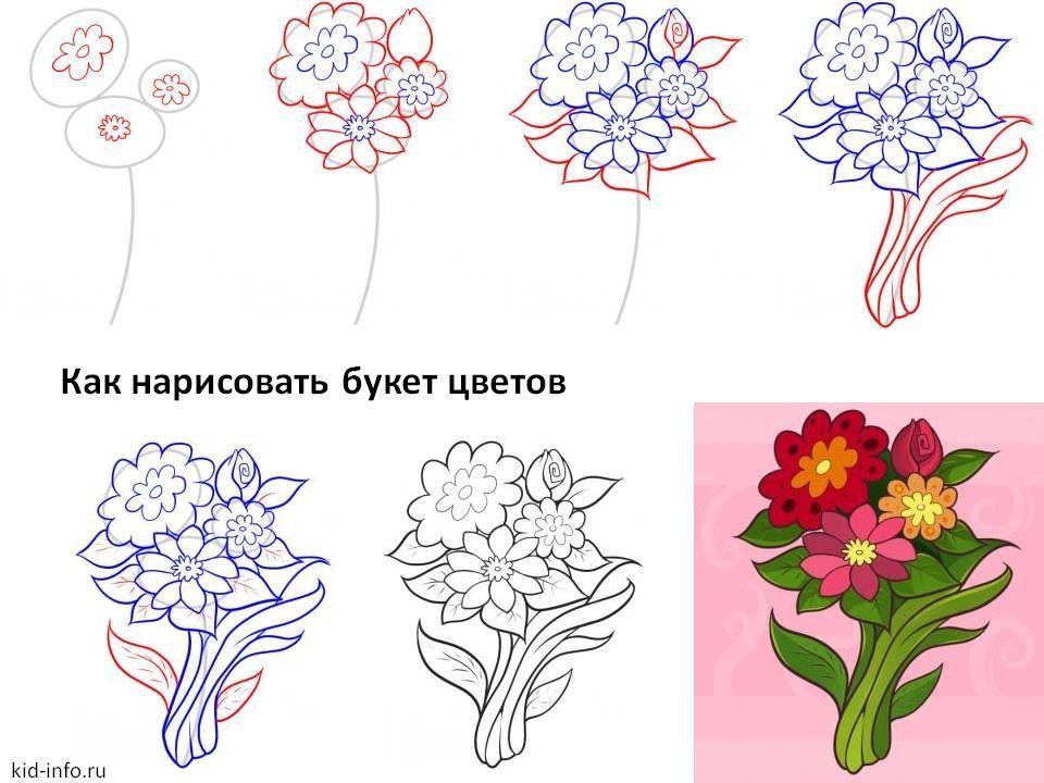 Букет цветов как рисовать