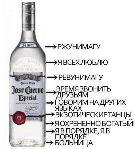 Открытки про алкоголь 89