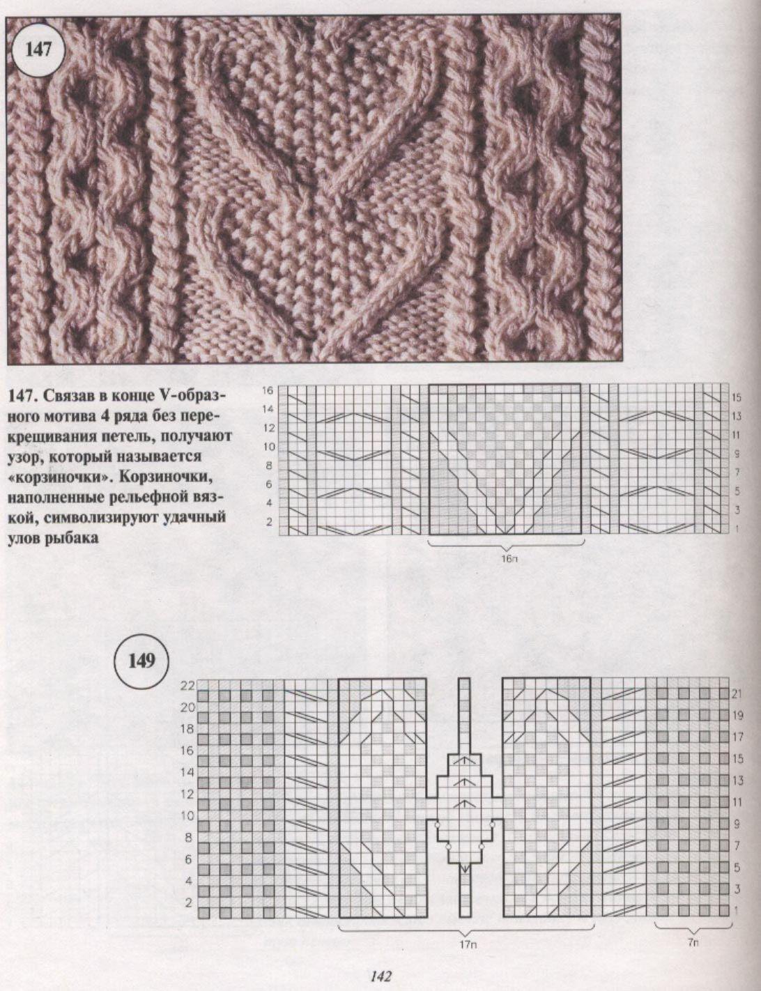 Узоры спицами араны вязание косы-подборка описание