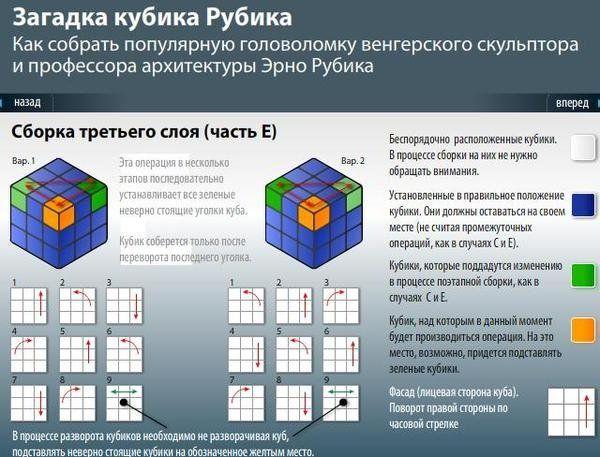 методы сборки кубика рубика фридрих