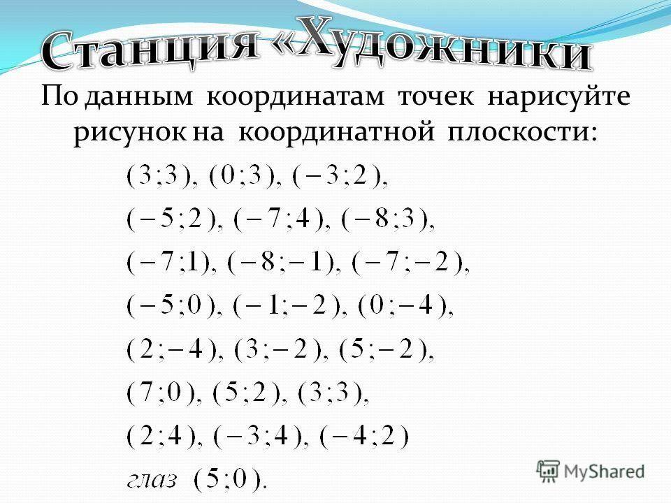 Рисунок на координатной плоскости с координатами и точками