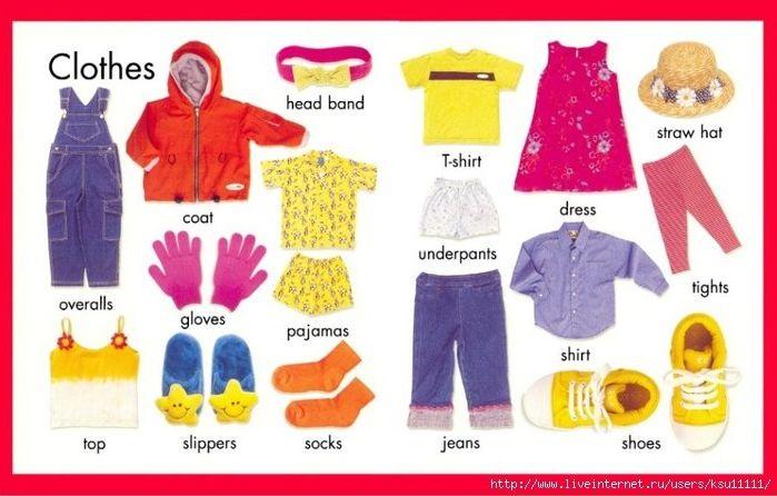 Одежды с английскими названиями в картинках