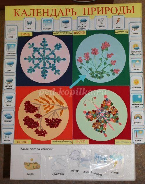 Как сделать календарь природы для детского сада