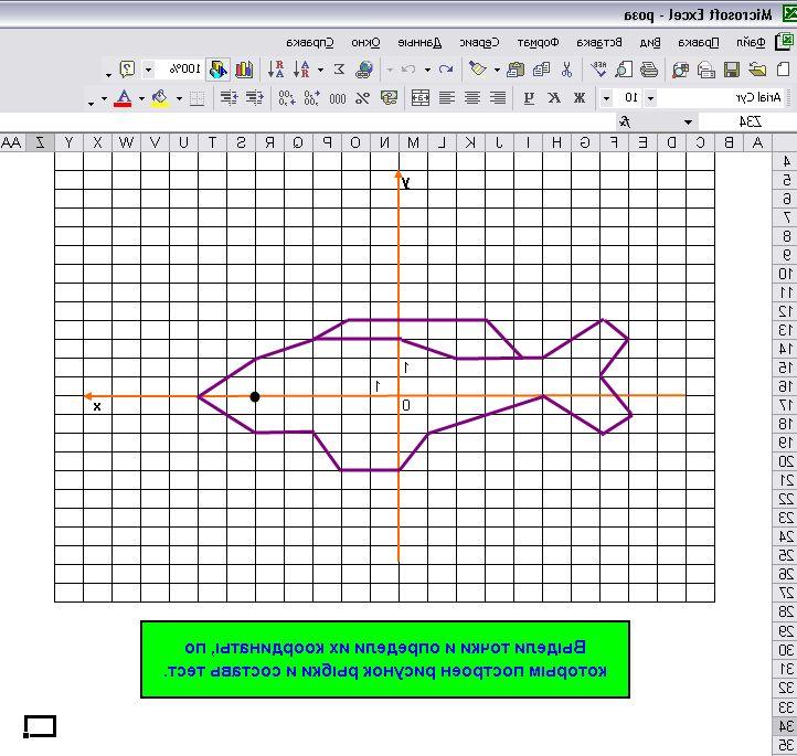 Нарисовать точку на графике в excel 26