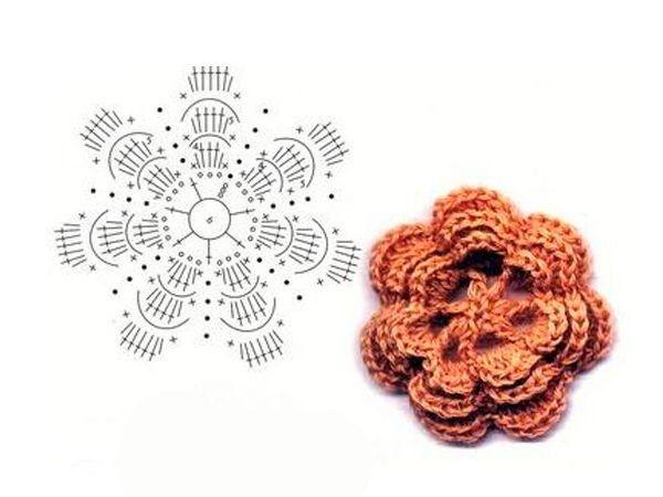 Вязание крючком цветов на шапку 17