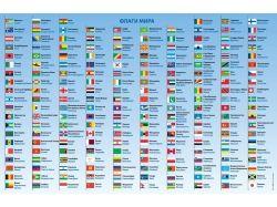 когда картинки с названиями всех флагов страны сердце
