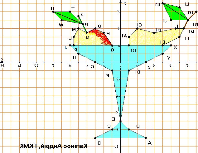 картинки по координатам точек на плоскости сложные эпатажная, экспрессивная, загадочная