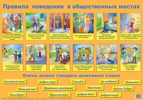 Правила поведения в театре для детей картинки