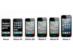 Какие айфоны бывают