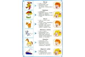 Артикуляционная гимнастика для детей в картинках 4