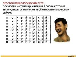 Психологический тест по фотографиям людей