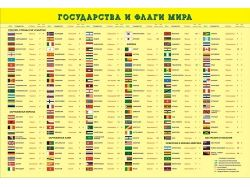 Флаги мира картинки с названиями 6