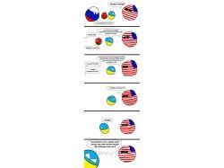 Демотиваторы россия украина 7