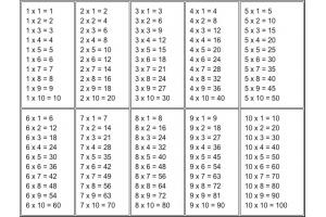 Таблица умножения в картинках 7