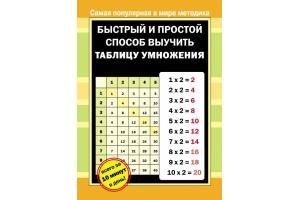 Таблица умножения в картинках 8