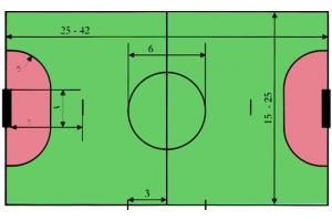 Разметка футбольного поля 2