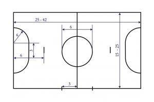 Разметка футбольного поля 5