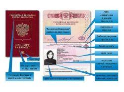 Биометрический паспорт фотография