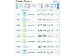 День города тольятти фото