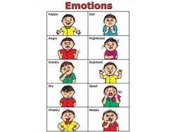Эмоции картинки для детей на английском