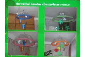 Картинки труд людей для детей