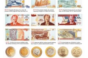 Турецкие деньги фото