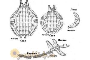 Рисунки вязания спицами со схемами