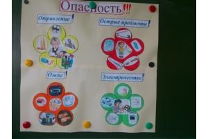 Опасные предметы картинки для детей для печати