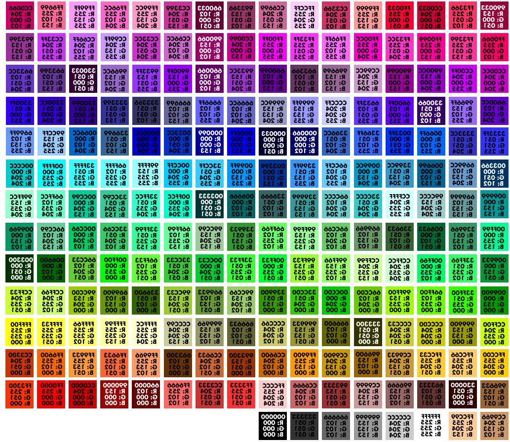 Номера цветов в картинках