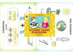 Картинки задумчивого ребёнка по математики 2