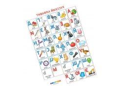Русский алфавит для детей в картинках