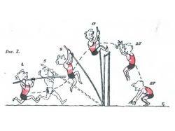 Рисунки спортсменов карандашом