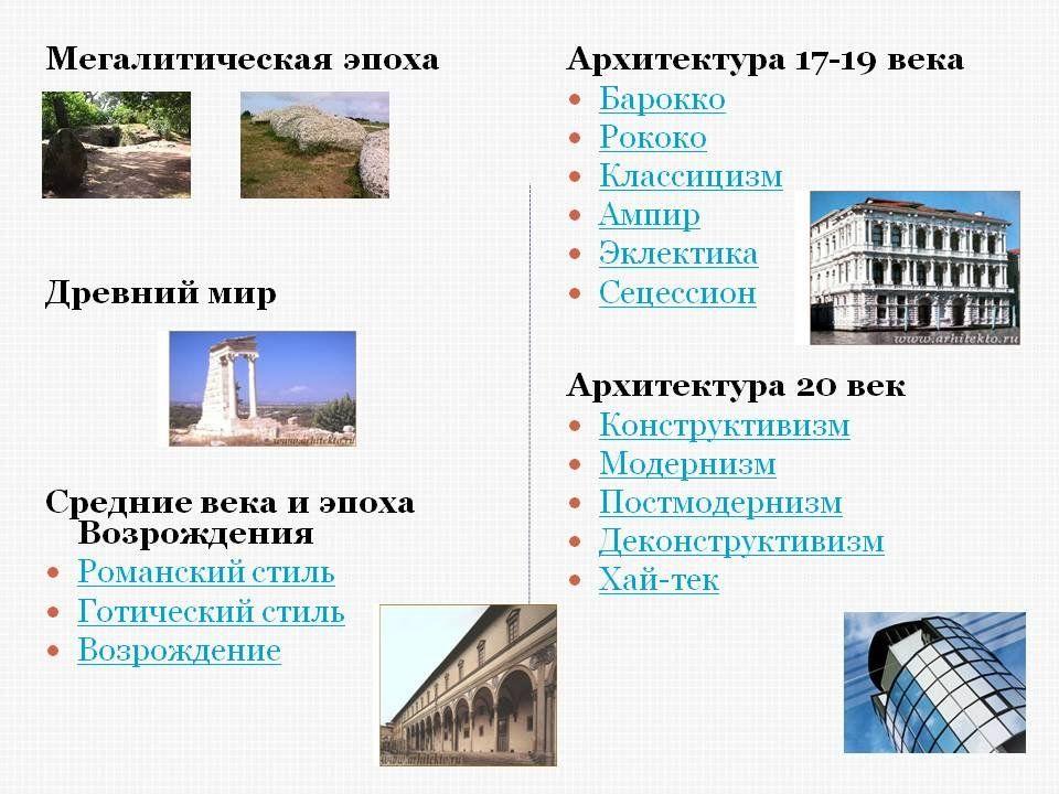 архитектурные стили и их особенности таблица с картинками пахнет