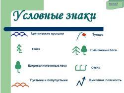 Условные знаки по охране леса