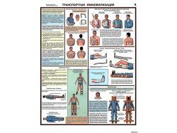 Первая медицинская помощь картинки