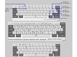 Картинки клавиатуры 4