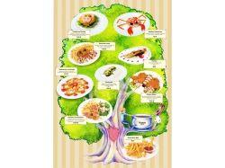 Детское меню на праздник с фото