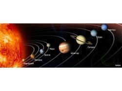 Планеты солнечной системы картинки для детей 4