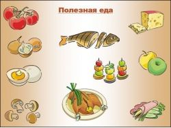 Полезная и вредная еда для детей