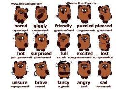 Эмоции в картинках для детей