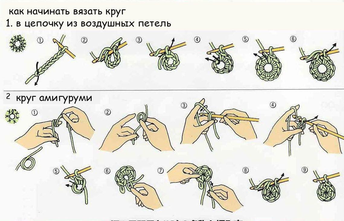 вязание уроки в картинках