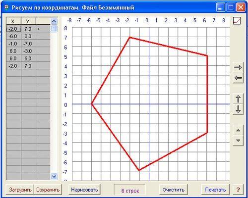 Рисуем по координатам 6 класс с координатами картинки 2