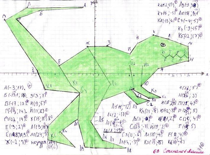 всех, картинки дракона координатная плоскости анна продолжает периодически