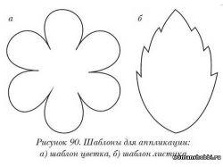 Картинки раскраски цветы ромашки 8