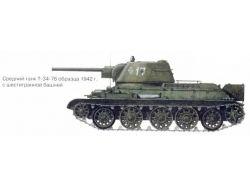 World of tanks картинки танков